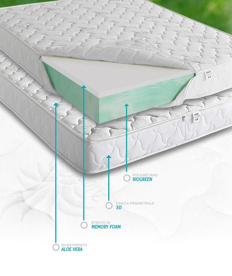 materasso-memory-ergononomico-per-divano-letto